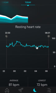 high resting heart rate oura ring